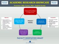 Academic Research Showcase. Proposal.