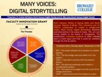 Many Voices: Digital Storytelling. Results.