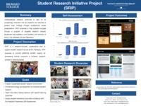 Student Research Initiative Project (SRIP). Results.