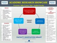 Academic Research Showcase. Results.
